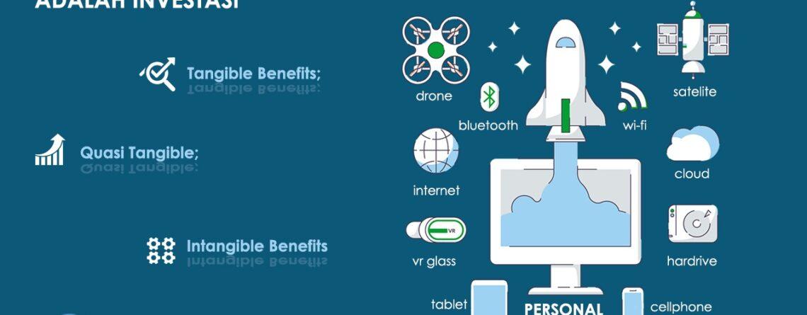 manajemen investasi - penerapan teknologi informasi - manfaat teknologi informasi - contoh teknologi informasi - penerapan teknologi informasi di perusahaan