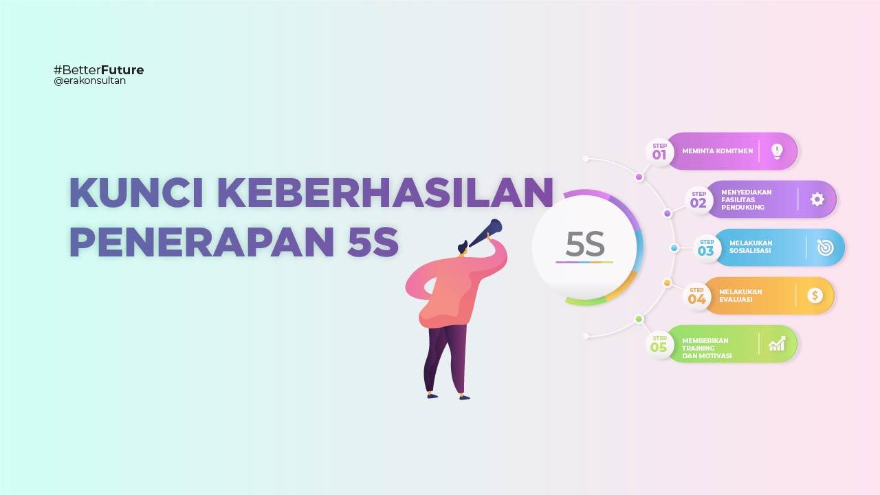 manfaat budaya 5s - penerapan 5s - 5s - budaya 5s